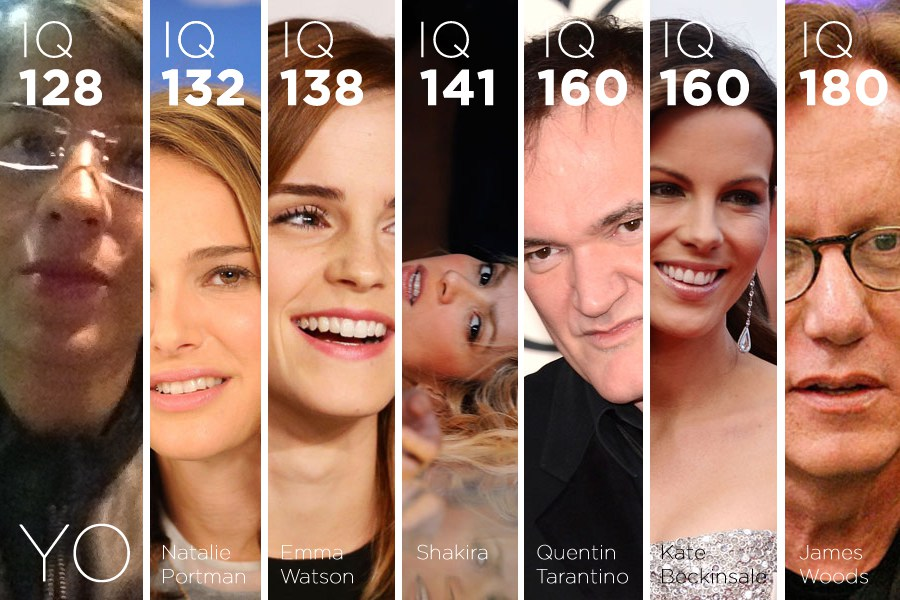 Inteligência: IQ de 128
